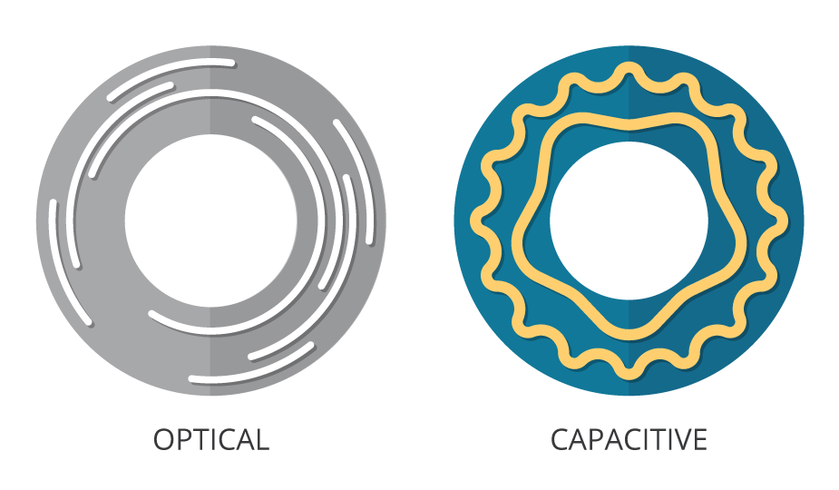 Capacitive vs Optical Encoding Disks