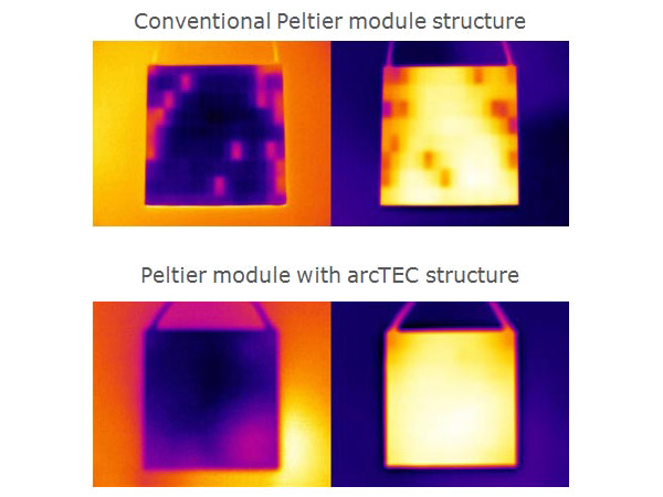 heatmap of peltiers